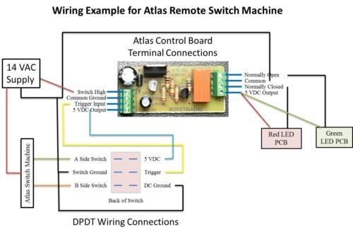 atlas switch machine control