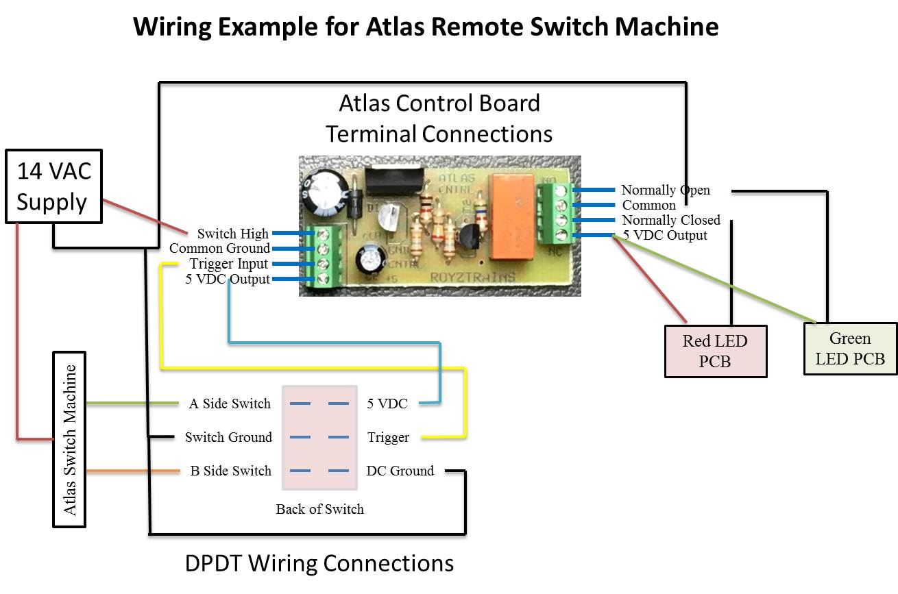 atlas switch machine full and remote operation of single multiple rh  royztrains com Ho Track Wiring Diagrams Atlas Turn Out Wiring-Diagram