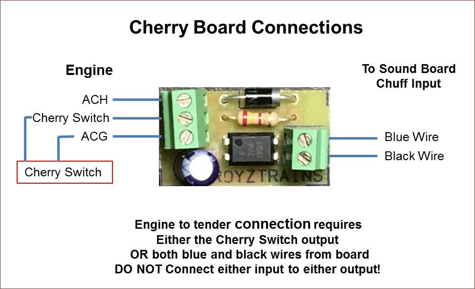 err cherry switch interconnect